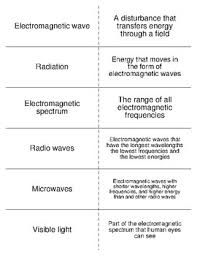 electromagnetic waves vocabulary flash cards for physical science