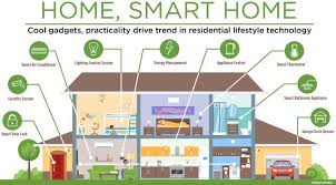 smart houses smart houses and the role of technology little gecko technology llc