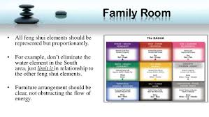 Staging For Feng Shui - Feng shui family room