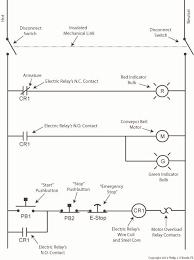 wires engineering expert witness blog
