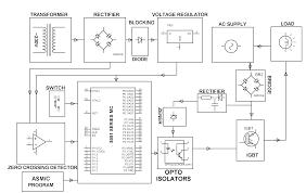 phase induction motor protection system power electronics kits