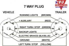 trailer socket wiring diagram trailer wiring diagrams collection