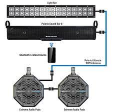 Polaris Home Design Inc Polaris Extreme Audio Pods Bundle Kit 2882304 Mb Quart
