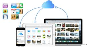 icloud backup for android how to extract and icloud backups