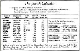 hebraic calendar hebrew calendar answers in torah