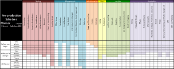 Production Schedule Template Excel Free A Guide To Planning Your Pre Production Schedule Wolfcrow