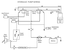 12 volt hydraulic pump wiring diagram elvenlabs com