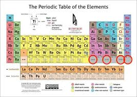 Br Element Periodic Table Four New Elements Added To Periodic Table Business Insider