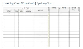 the spelling blog look say cover write check template