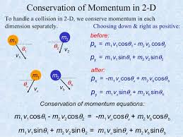as and a level physics momentum all coverd with samples