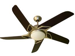 Bedroom Fans Is Your Ceiling Fan Too 2017 And Best Size For Bedroom Pictures