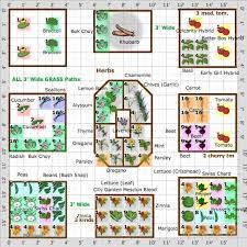 25 trending square foot garden layout ideas on pinterest square