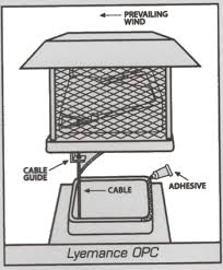 Fireplace Damper Parts - install a damper in any vented fireplace chimney flue u2014 gas grills