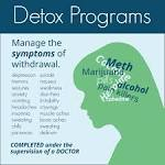 Drug and Alcohol Detox