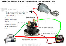 wiring diagram starter solenoid wiring diagram how to wire