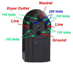 3 prong dryer cord wiring diagram three prong dryer cord