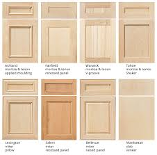 are raised panel cabinet doors out of style guide kitchen cabinetry terms builders surplus