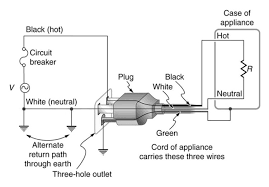 wiring wiring diagram of how to wire a three prong outlet 10536