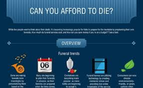 funeral costs is it wrong to make funeral plans before a person dies funerals
