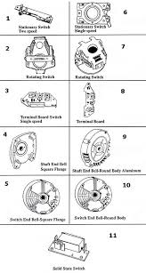 ac motor parts diagram dolgular com