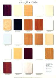 Thermofoil Kitchen Cabinet Doors Rtf Cabinet Doors Cabinet Doors Thermofoil Cabinet Doors Pros And