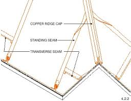 How To Cap A Hip Roof Standing Seam At Hip This Detail Shows A Method Of Finishing The
