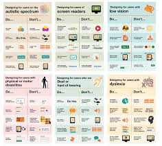 considerations for inclusive and accessible design creative