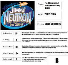 the adventures of jimmy neutro the adventures of jimmy neutron scorecard by ragameechu on deviantart