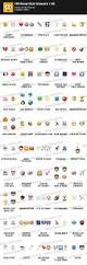 island emoji best 25 emoji quiz ideas on pinterest emoji 2 answer what to