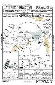 Los Angeles International Airport Map by Mccarran Las Vegas Int U0027l Airport Approach Charts