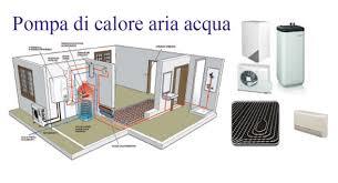 pompa di calore interna climatizzazione termoidraulica casa condizionatore