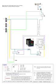 stc 1000 digital thermostat wiring diagram without ssr youtube