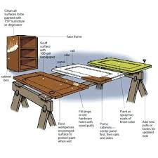 Tips To Clean Wood Kitchen by Degrease Kitchen Cabinets And Wall Spring Cleaning Tips How To