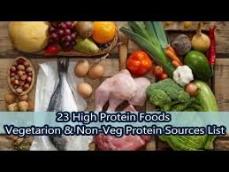 top 23 high protein food list youtube