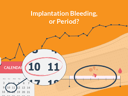 Light Pink Spotting Instead Of Period Most Accurate Implantation Bleeding Or Period Quiz