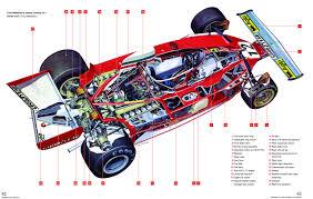 ferrari 312t 1975 to 1980 312t t2 t3 t4 t5 u0026 t6 an insight