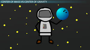 understanding the center of mass u0026 center of gravity video
