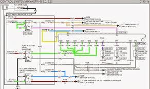 diagrams 640837 dodge ram 2500 ignition wiring diagram u2013 dodge