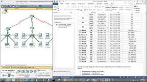 packet tracer discovery 4 chapter 6 1 1 ip addressing cisco youtube