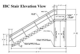 International Building Code Ibc Stairs Code