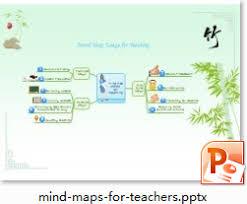 mind maps in powerpoint