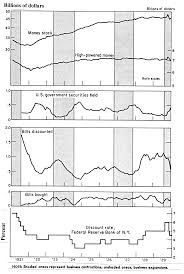 Durable Vs Nondurable Power Of Attorney by An Austrian Theory Of Business Cycles