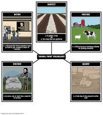 animal farm characters animal farm allegory u0026 plot summary
