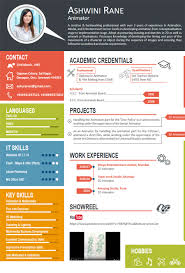 visual resume examples visual resume combo services visual cv writing with attractive visual resume sample
