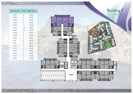 Hawaii Floor Plans Hawaii U2013 Seven Seas Condo Resort Jomtien U2013 Ready To Move In Now