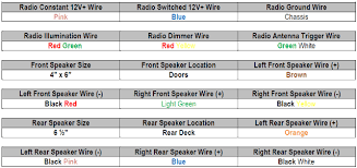 1997 nissan altima car stereo wiring diagram radiobuzz48 com