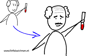 Frisuren Zeichnen Anleitung by Haare Menschen Zeichnen Categories Tafelzeichnen At