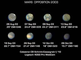 the cyber myth that just won u0027t die see mars as large as a full