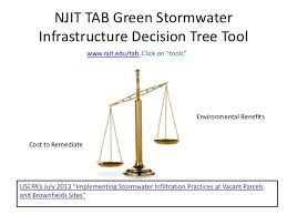 green stormwater instrastructure decision tree tool