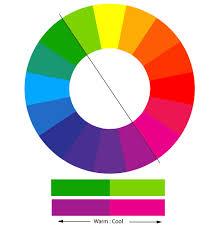 Colorschemer Color Characteristics My World Of Colour